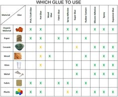 Which Glue To Use :DIY and Craft Tutorials