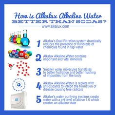 How is Alkalux Alkaline Water Better than Sodas? | For more info about alkaline water: http://www.alkalux.com/knowledge-base/benefits-of-lonization.html