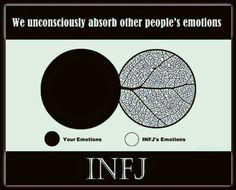 INFJ - Absorbing emotions