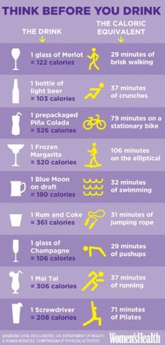 Drinks calories at a glance