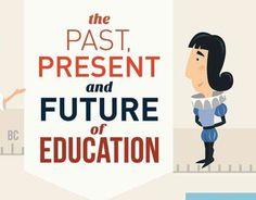 Infographic: The History of Education // Selección del blog Útopo Libre http://www.utopolibre.educahistoria.com