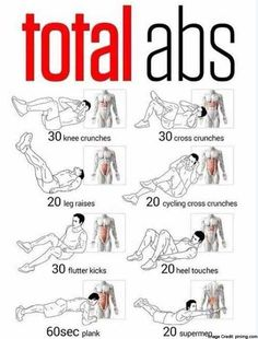 18 Best Ideas for fitness workouts abs w. - 18 Best Ideas for fitness workouts abs work outs Best Picture For fitmess outfits For Yo - Sixpack Abs Workout, Sixpack Training, Flat Abs Workout, Abs Workout Video, Abs Workout Routines, Abs Workout For Women, Tummy Workout, Ab Training, Abdominal Workout