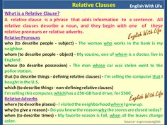 Forum | . | Fluent LandRelative Clause in English | Fluent Land