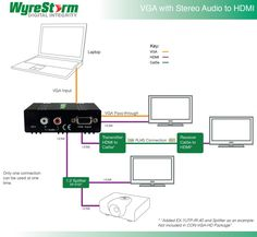 hdmi to s video wiring diagram