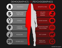 Demographic and statistical data is important to know better your #target #audience. You should discover what they like and dislike, their needs and pain points, and so on. This knowledge can help to create more engaging #content and increase sales. It is important to have the right #demographics #data for organic #promotion, especially when you plan to share and #promote your #content via #paid #channels like Google Ads, Facebook, Twitter, Instagram or any other networks. Statistical Data, Increase Sales, Google Ads, Target Audience, Market Research, Digital Marketing, Promotion, Knowledge, Organic