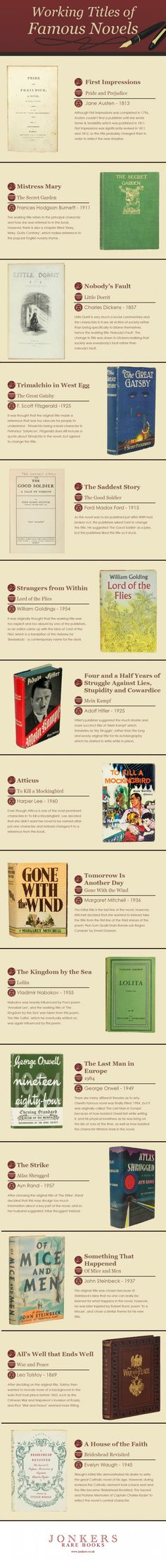 The working titles of famous novels from Pride and Prejudice to 1984 | News | Culture | The Independent