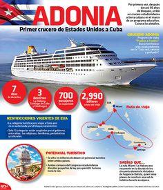 Adonia fue el primer crucero estadounidense que arribó costas cubanas después de 50 años. #Infographic