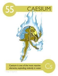#55. Caesium