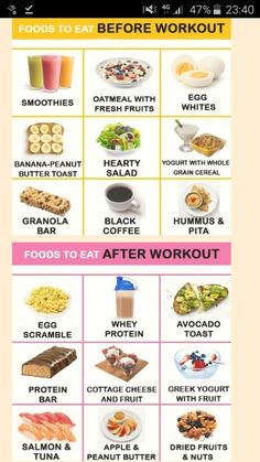 Do you know what is the connection between nutrition and health? Every living being needs to eat but what types of food do you need to be healthy and fit? Healthy Meal Prep, Healthy Recipes, Healthy Workout Meals, Healthy Eating Schedule, Juice Recipes, Whey Protein Recipes, Protein Diets, Eating After Workout, After Workout Drink