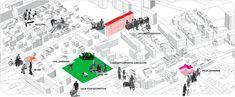 Ecology, Urban, Art, Environmental Science