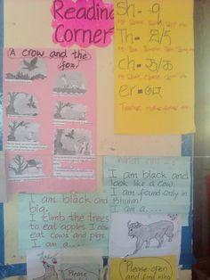 Corner English Menu Language