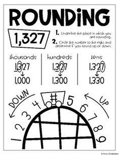 Anchor Chart Planogram Vol. 1 – Place Value Anchor Chart Planogram Vol. 1 – Place Value by Amy Groesbeck Fourth Grade Math, 3rd Grade Classroom, Math Classroom, Future Classroom, Rounding Anchor Chart, Math Anchor Charts, Rounding Decimals, Teaching Place Values, Teaching Math