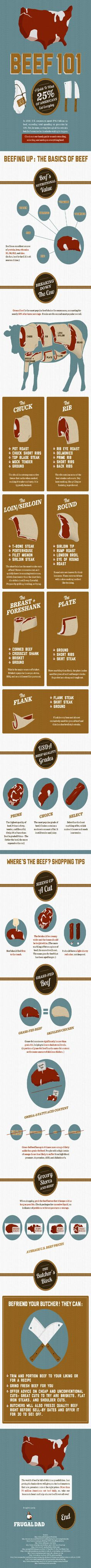 Beef 101: Every infographic you could possibly need to learn more about selecting, buying, and cooking beef