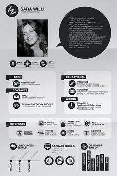 Best collection of creative architecture resume design portfolio template format for professional architects and students for making first impression! If you like this cv template. Check others on my CV template board :) Thanks for sharing! Graphic Design Resume, Cv Design, Resume Design Template, Resume Templates, Cv Template Student, Word Design, Graphic Designers, Design Ideas, Portfolio Design
