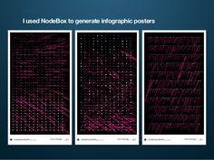 Generative Design Guy Haviv DesignitI used NodeBox to generate infographic postersGenerative Design