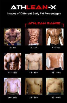 body fat percentage photos of men