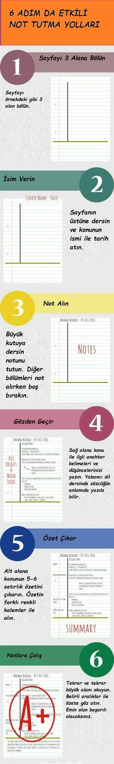 Take Awesome College Notes note-taking tips Schule Awesome College notes notetaking Schule wortschatz Tips College Hacks, School Hacks, College Life, College Nursing, College Success, College Notes, E Learning, Learning Styles, Lerntyp Test