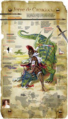 San Jorge - El mata Dragones