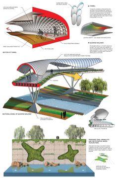 kai tak river, upcycle, urban planning, riverfront, waterfront, park
