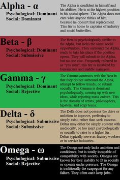 omega male - Google Search