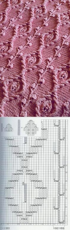 This is knit but I want to make a crochet pattern that looks just like this