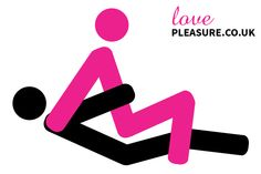 Position of the Day - The Crouching Tiger - Love Pleasure Rrrrrrrrrrrr! This Kama Sutra position is great for all couples including Strap On sex!