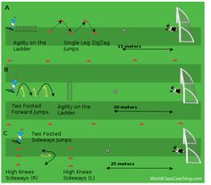 Coaching Soccer Tactics » Blog Archive » Soccer Specific Endurance Training With…