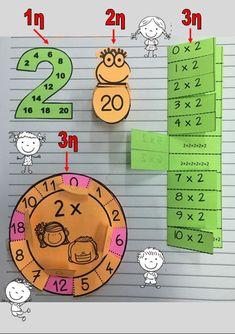 Δημιουργίες από καρδιάς...: Πολλαπλασιασμός 2nd Grade Activities, Toddler Activities, Fun Math, Math Games, Preschool Prep, Math Sheets, Montessori Math, School Clipart, Math Multiplication