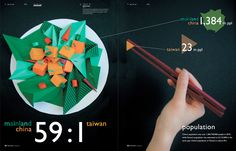 MagSpreads - Magazine Design and Editorial Inspiration: IdN - Designing Data the Infographics Issue