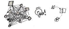 Effectief communiceren met tekeningen - de Betekenaar - Visual recording & Visueel samenwerken