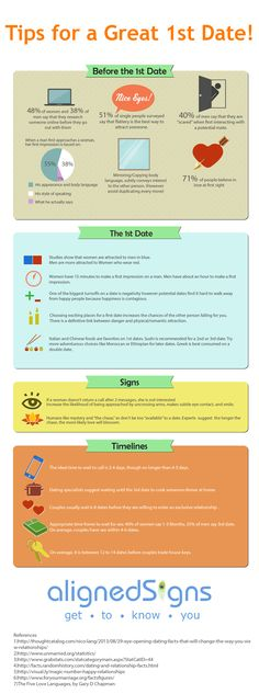 Tips for a Great 1st Date   #infographic #Dating #tips