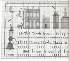 Nine Witches in Town • 2/3 LHS Chart