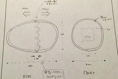 「たまご型ケース」を123Dで設計&出力してみた――「Product for 1000」【前編】 https://modelabo.itmedia.co.jp/info/info_blog141211/