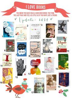 Inspiration Weihnachtsgeschenke {30 Bücher - Romane - Tipps}