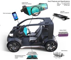 Honda Brings Smart-Sized NeuV City Car And Self-Levelling Motorcycle Concepts To CES Source by Electric Car Concept, Electric Cars, Honda, Electric Car Conversion, Microcar, Smart Car, City Car, Futuristic Cars, Transportation Design