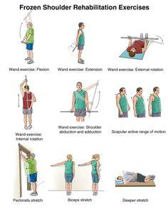 Frozen Shoulder rehabilitation exercises