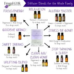 Essential Oil Blends for the Diffuser! http://frugalg33k.com #doterra #essentialoils #diffuser