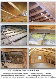 подшивной потолок в бане - технология создания New House Construction, Framing Construction, Attic Design, Loft Design, House Design, Steel Framing, Sauna Design, Sauna Room, Ideas