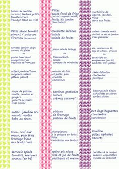 grille-menus–mega-flemme-www.fr - Maggie S. Camping Meal Planning, Menu Planning, Weigth Watchers, No Salt Recipes, Batch Cooking, Meal Planner, Food Menu, Food Inspiration, Kids Meals