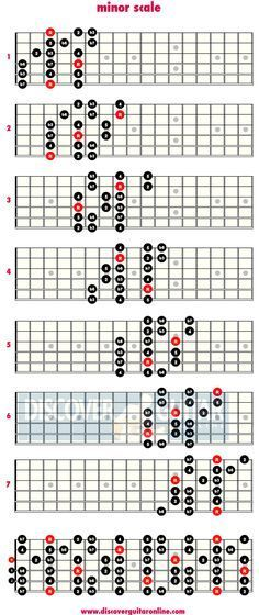 melodic minor scale: 3 note per string patterns Discover Guitar Online, Learn to Play Guitar Guitar Scales Charts, Guitar Chords And Scales, Music Chords, Guitar Chord Chart, Blues Guitar Chords, Music Theory Guitar, Jazz Guitar, Music Guitar, Playing Guitar
