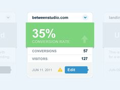 Overall view showing a modular grid of published and unpublished landing-pages with conversion rate details.