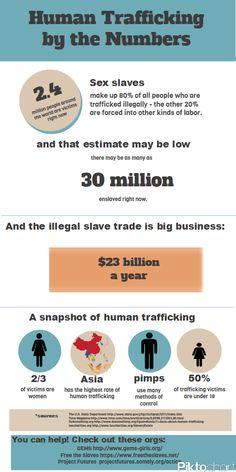 Human_Trafficking_infographic