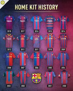 Home kita Jersey hystory Barcelona Soccer Memes, Soccer Kits, Football Memes, Football Kits, Barcelona Futbol Club, Barcelona Team, Barcelona Football, God Of Football, World Football