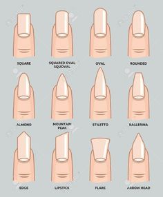 Nailshapes