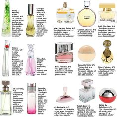 Perfumes on trial: The truth about our scent industry in 2020 Perfume Scents, Perfume Oils, Perfume Bottles, Best Womens Perfume, Best Perfume, Chance Chanel, Sent Bon, Perfume Reviews, Perfume Collection