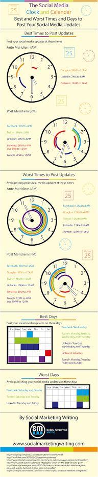 Sempre alla ricerca di giorno e ora giusta per postare. #infographic #SMM