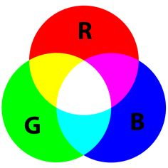 Color physics: The science of color, particularly the science of light and color perception. Color is defined as a visual sensation caused by the components of light either transmitted or reflected to the receptors in our eye.
