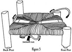 De techniek van stoelen matten wat voor rieten stoelen wordt gebruikt