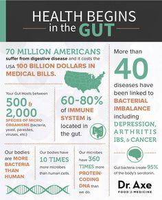 Probiotics Benefits, Foods and Supplements - Dr. Axe