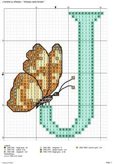 Alfabeto delle farfalle: J